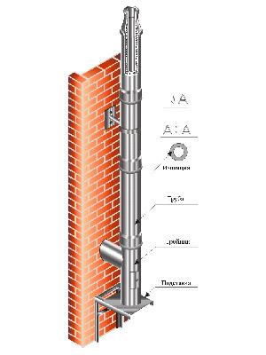 устройство дымохода 2 - схема.